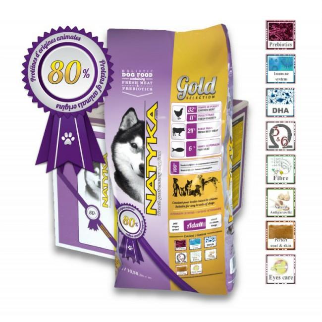 корм Natyka для собак фото упаковки